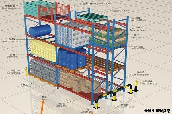佛山仓储货架的使用和特点有哪些